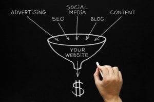 Website-Marketing-plan