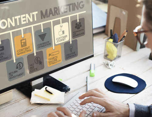 Content Marketing for Your Website